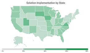Telehealth Solutions Implementation by State