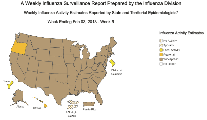 CDC Influenza Report_February 2018